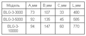 kranovije-vesi-tablica-2