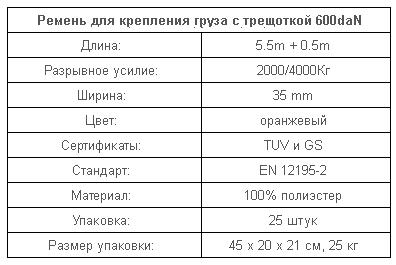 remni-kreplenija-gruza-tablica-2