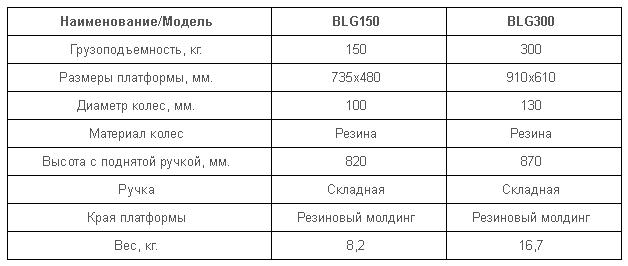 telezhka-4-kolesnaja-tablica